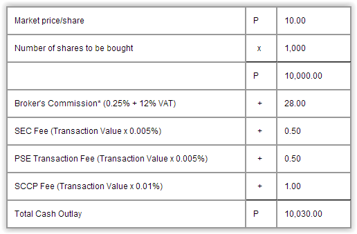 PSE-Buy
