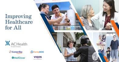 AC Health Invests in Predictive Healthcare Technology Company, Fibronostics